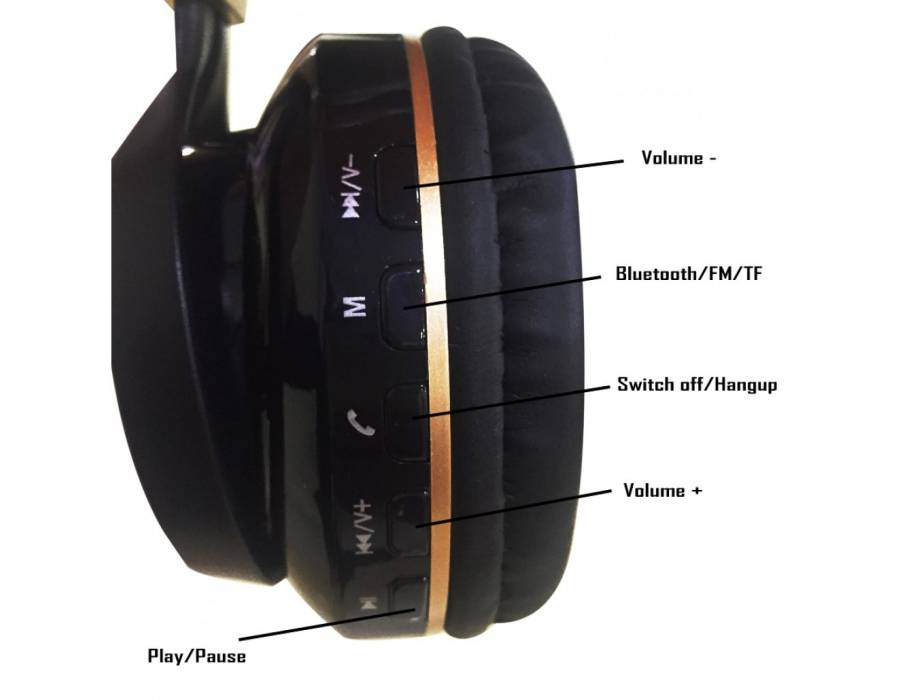 Sony S110 Bluetooth Wireless Headphone with High Bass and inbuilt FM (Black)