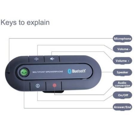 Portable Multipoint Wireless Hands-Free Bluetooth Sun Visor In-Car Speaker phone Car Kit (Black)
